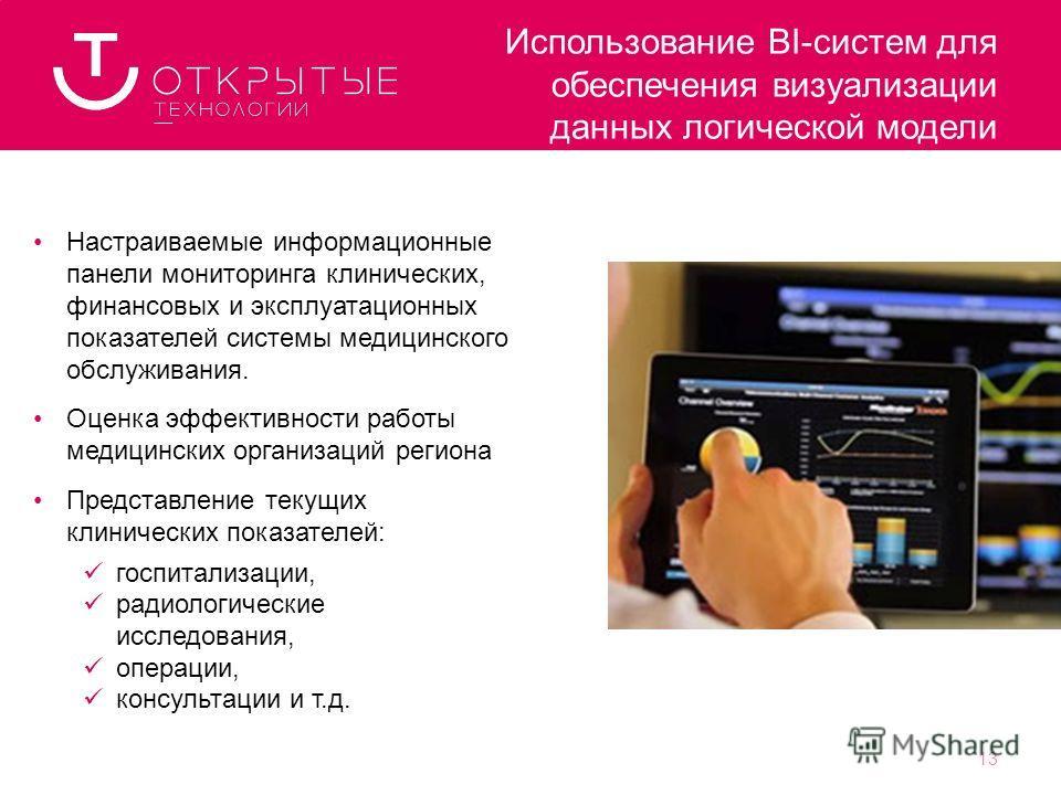 Использование BI-систем для обеспечения визуализации данных логической модели Настраиваемые информационные панели мониторинга клинических, финансовых и эксплуатационных показателей системы медицинского обслуживания. Оценка эффективности работы медици