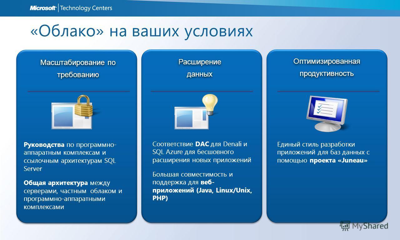 «Облако» на ваших условиях Оптимизированная продуктивность Масштабирование по требованию Расширение данных Соответствие DAC для Denali и SQL Azure для бесшовного расширения новых приложений Большая совместимость и поддержка для веб- приложений (Java,
