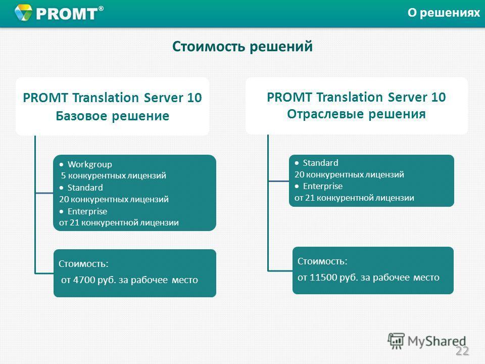 22 Стоимость решений PROMT Translation Server 10 Базовое решение Workgroup 5 конкурентных лицензий Standard 20 конкурентных лицензий Enterprise от 21 конкурентной лицензии Стоимость: от 4700 руб. за рабочее место PROMT Translation Server 10 Отраслевы