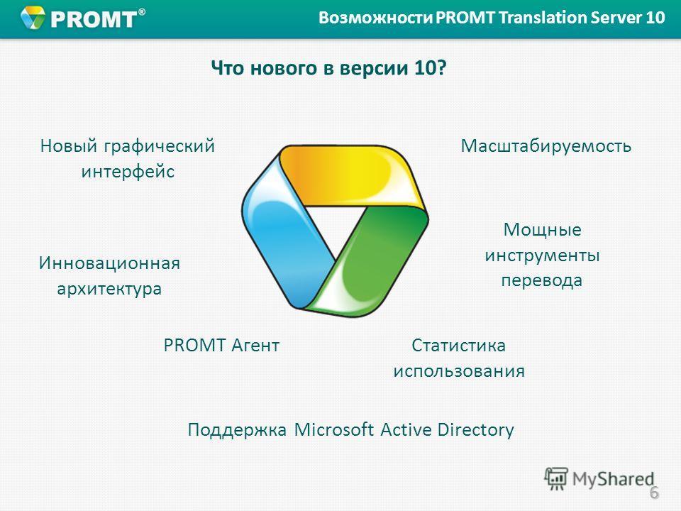 6 Возможности PROMT Translation Server 10 Что нового в версии 10? Новый графический интерфейс Мощные инструменты перевода PROMT Агент Поддержка Microsoft Active Directory Масштабируемость Инновационная архитектура Статистика использования