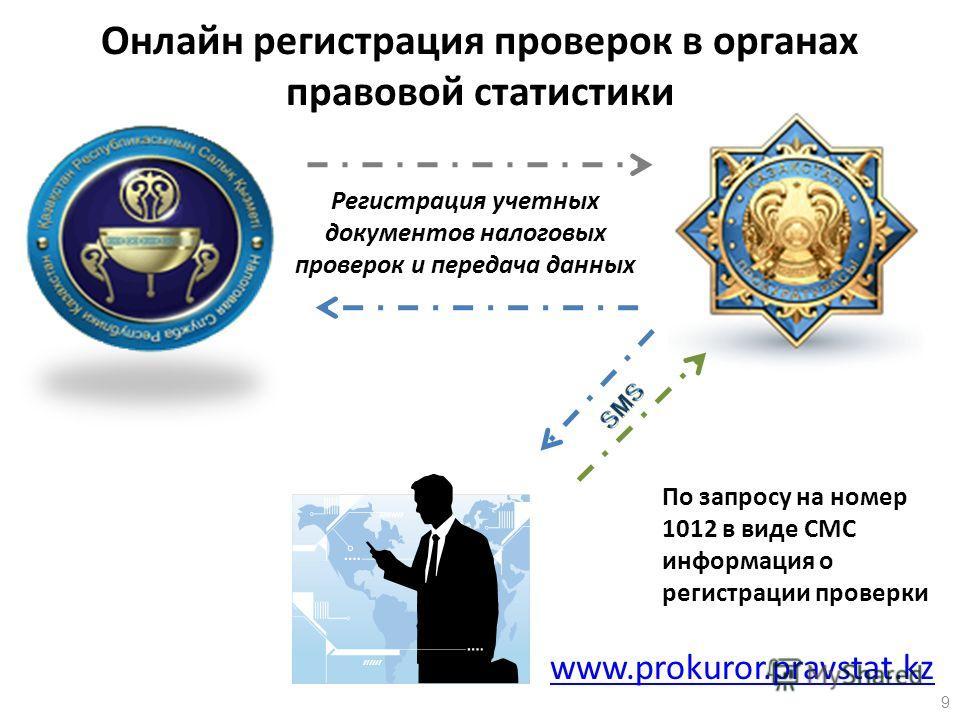 По запросу на номер 1012 в виде СМС информация о регистрации проверки Регистрация учетных документов налоговых проверок и передача данных Онлайн регистрация проверок в органах правовой статистики www.prokuror.pravstat.kz 9