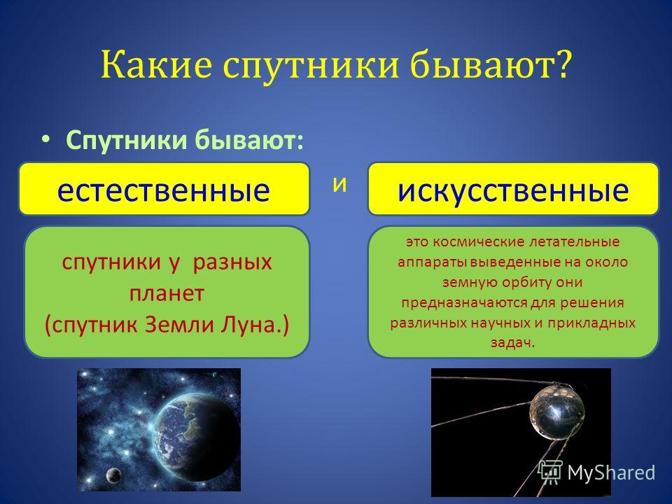 Какие спутники бывают? Спутники бывают: и искусственныеестественные спутники у разных планет (спутник Земли Луна.) это космические летательные аппараты выведенные на около земную орбиту они предназначаются для решения различных научных и прикладных з