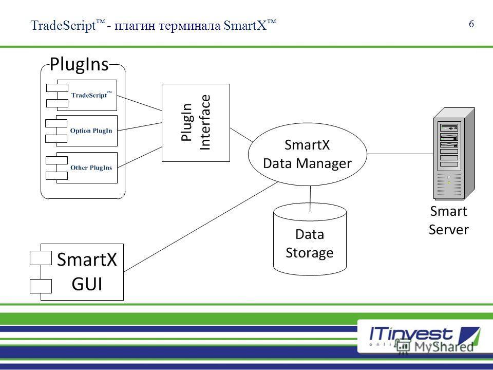 TradeScript - плагин терминала SmartX 6