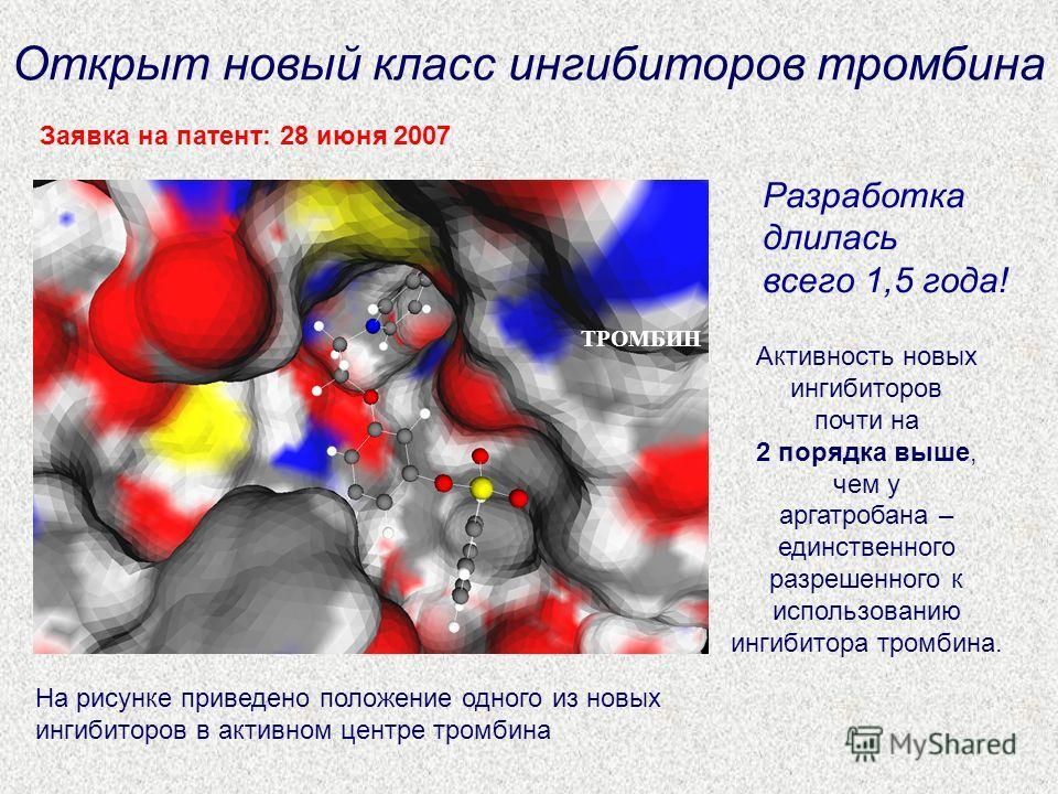 Открыт новый класс ингибиторов тромбина Заявка на патент: 28 июня 2007 ТРОМБИН Активность новых ингибиторов почти на 2 порядка выше, чем у аргатробана – единственного разрешенного к использованию ингибитора тромбина. Разработка длилась всего 1,5 года