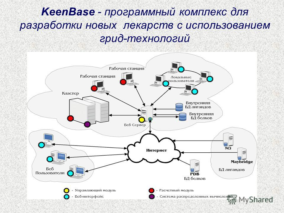 KeenBase - программный комплекс для разработки новых лекарств с использованием грид-технологий