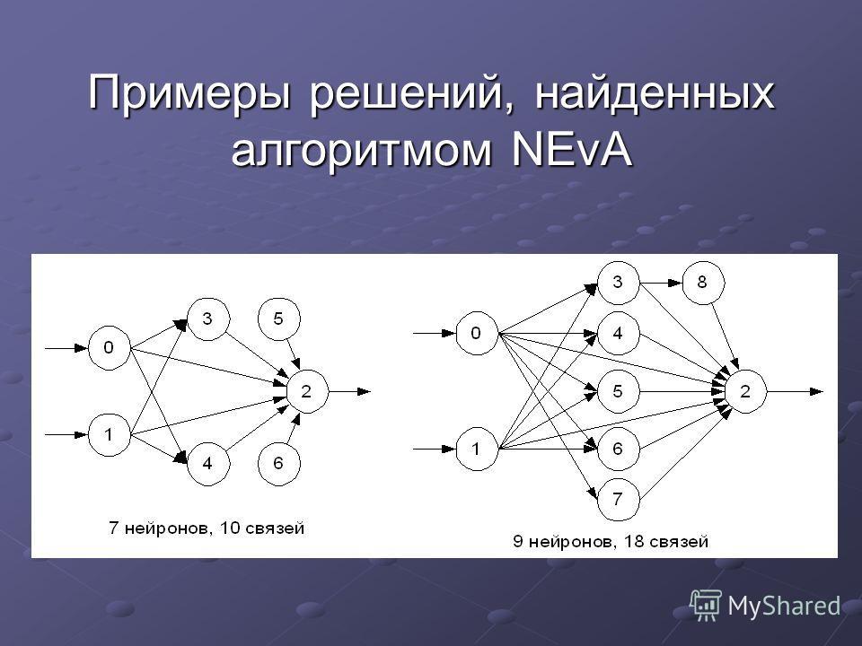 Примеры решений, найденных алгоритмом NEvA