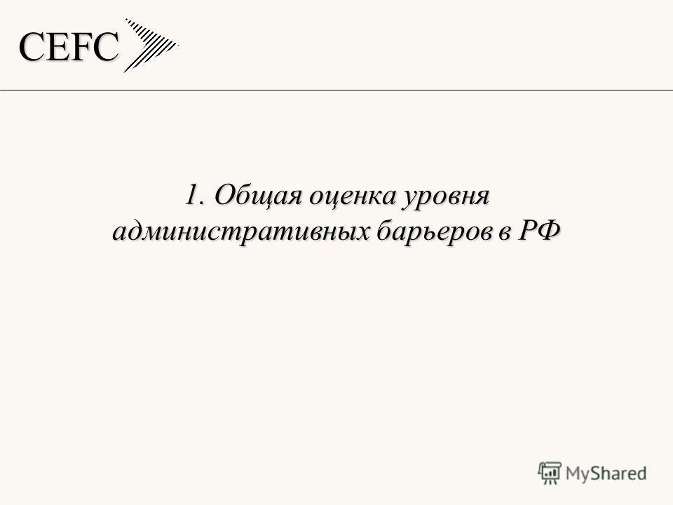 CEFC 1. Общая оценка уровня административных барьеров в РФ