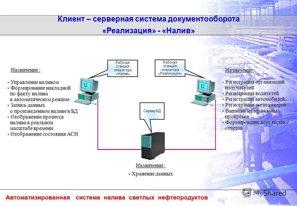 Автоматизированная система налива светлых нефтепродуктов Клиент – серверная система документооборота «Реализация» - «Налив» Рабочая станция оператора «Реализация» - Хранение данных - Регистрация организаций получателей получателей - Регистрация водит