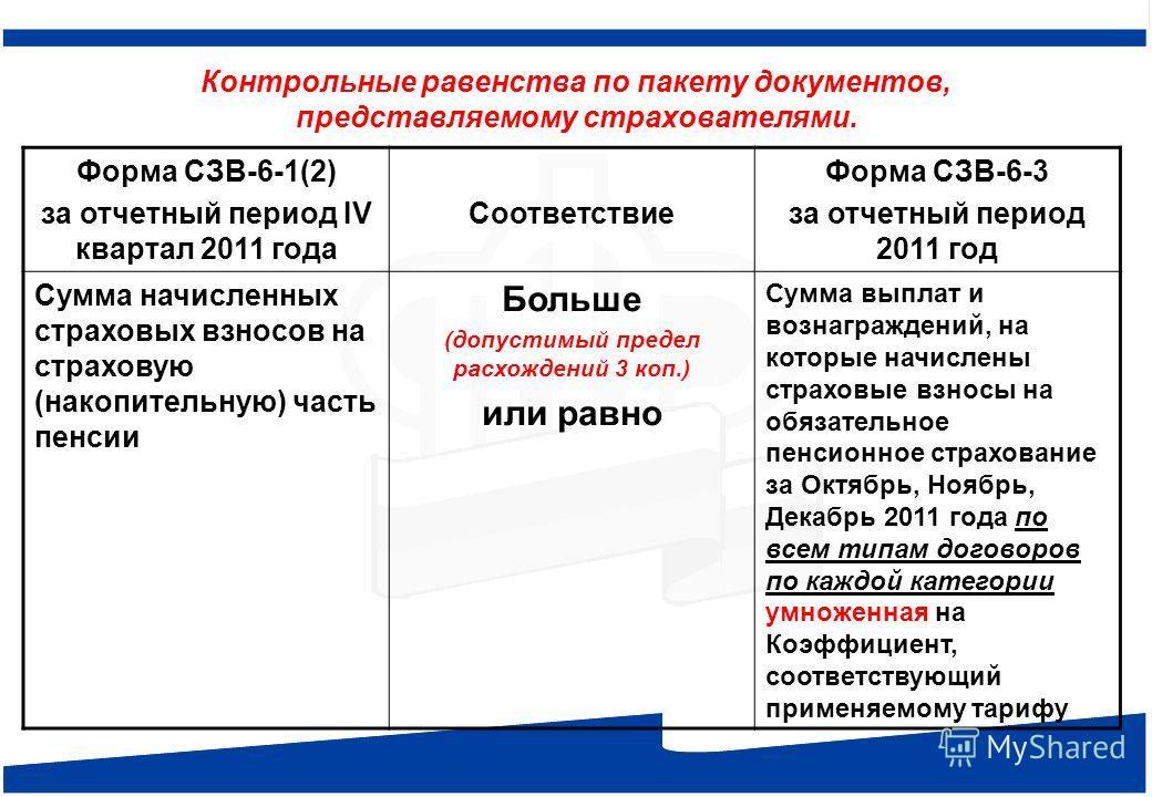 Контрольные равенства по пакету документов, представляемому страхователями. Форма СЗВ-6-1(2) за отчетный период IV квартал 2011 года Соответствие Форма СЗВ-6-3 за отчетный период 2011 год Сумма начисленных страховых взносов на страховую (накопительну