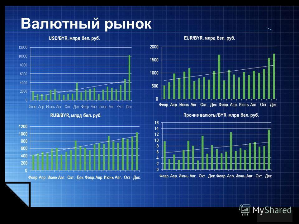 LOGO Валютный рынок