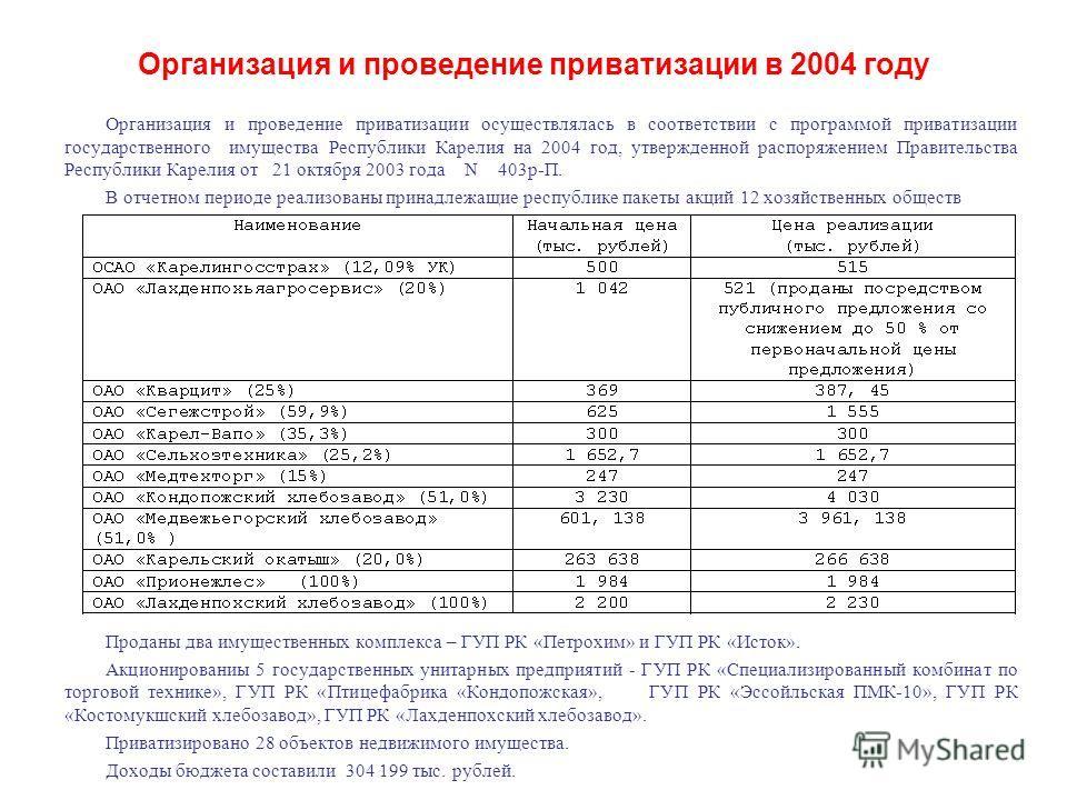 Организация и проведение приватизации в 2004 году Организация и проведение приватизации осуществлялась в соответствии с программой приватизации государственного имущества Республики Карелия на 2004 год, утвержденной распоряжением Правительства Респуб
