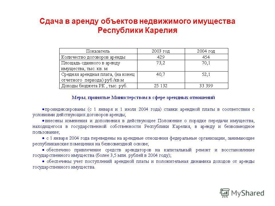 Сдача в аренду объектов недвижимого имущества Республики Карелия