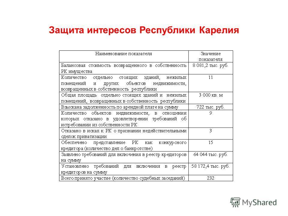 Защита интересов Республики Карелия