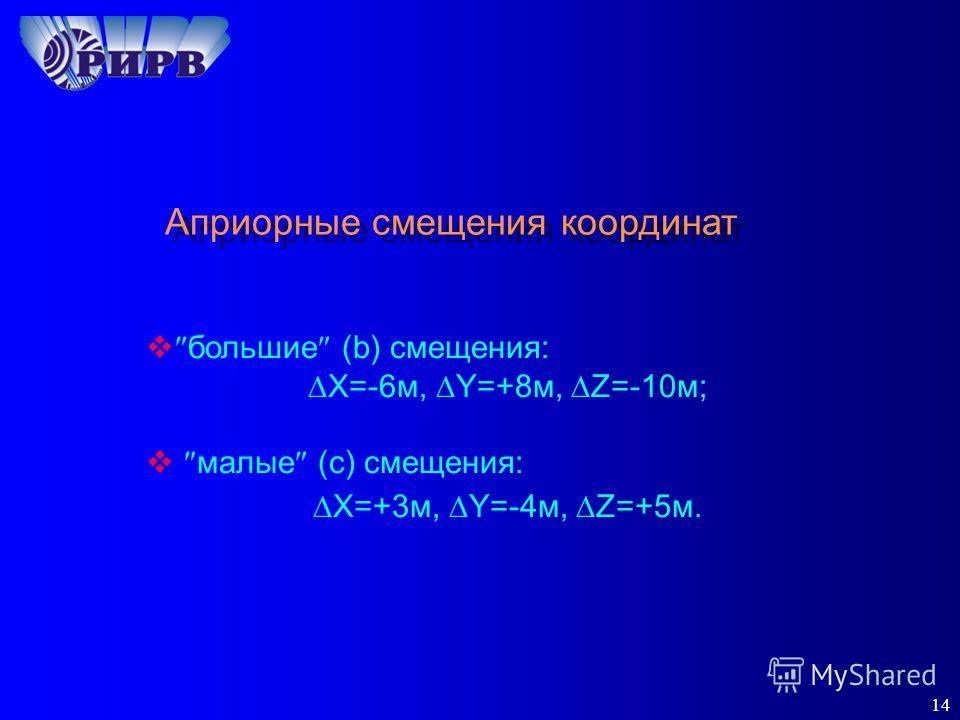 14 Априорные смещения координат большие (b) смещения: X=-6м, Y=+8м, Z=-10м; малые (c) смещения: X=+3м, Y=-4м, Z=+5м.