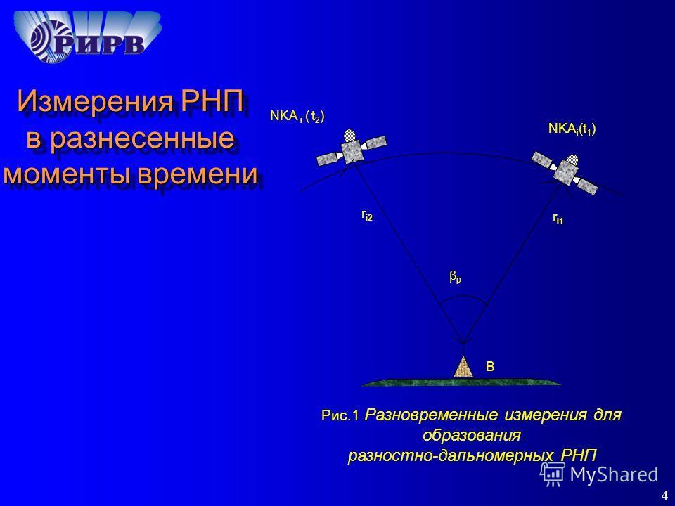 4 Измерения РНП в разнесенные моменты времени NKA i ( t 2 ) B r i2 r i1 р NKA i (t 1 ) Рис.1 Разновременные измерения для образования разностно-дальномерных РНП