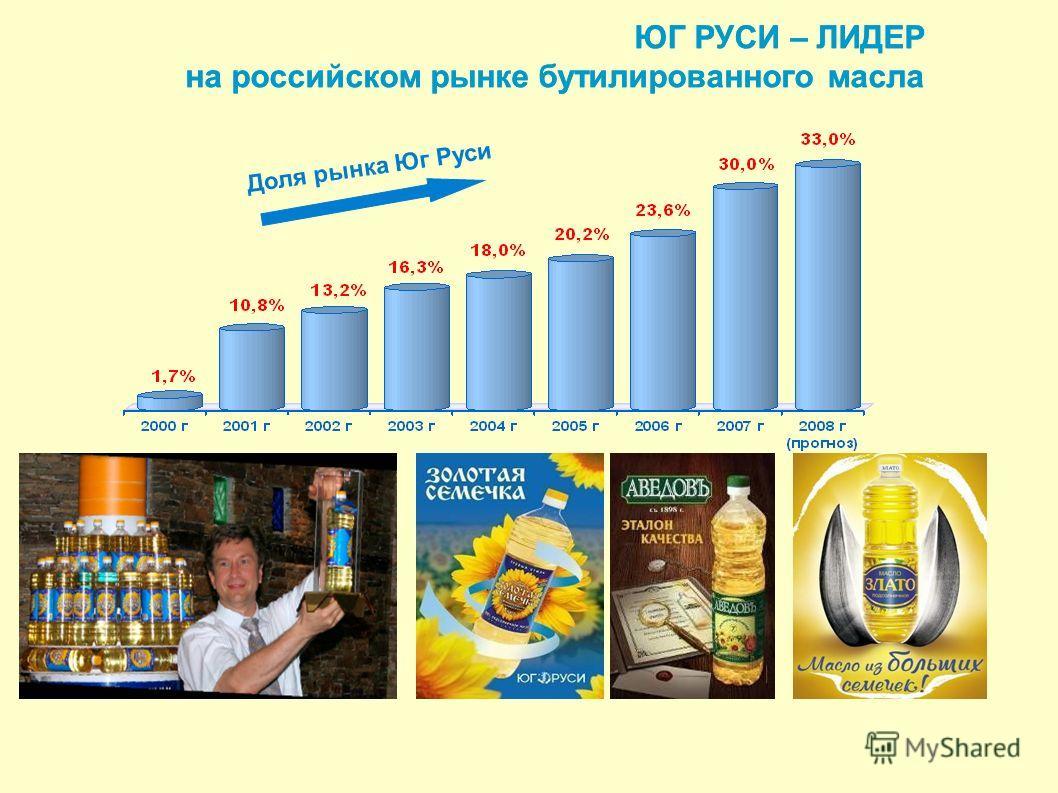 ЮГ РУСИ – ЛИДЕР на российском рынке бутилированного масла Доля рынка Юг Руси ЮГ РУСИ – ЛИДЕР на российском рынке бутилированного масла