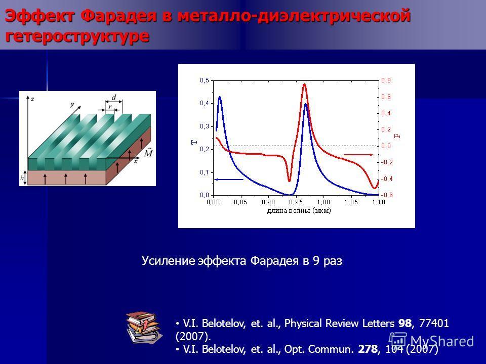 Эффект Фарадея в металло-диэлектрической гетероструктуре V.I. Belotelov, et. al., Physical Review Letters 98, 77401 (2007). V.I. Belotelov, et. al., Opt. Commun. 278, 104 (2007) Усиление эффекта Фарадея в 9 раз