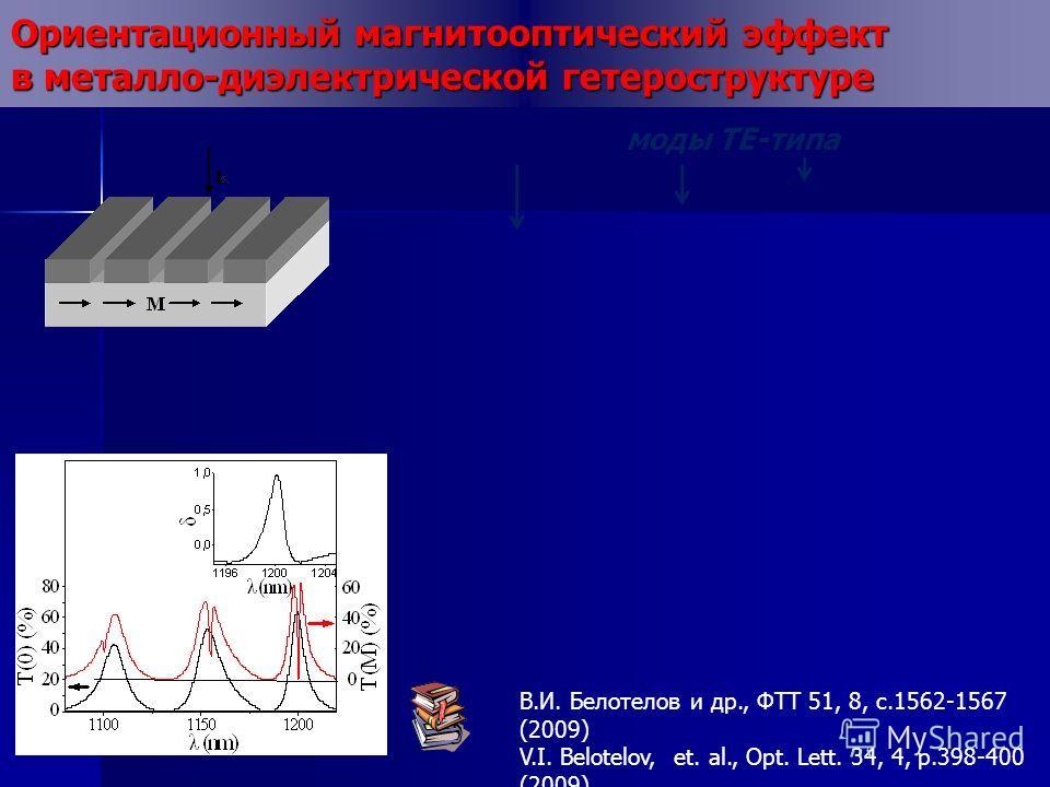 Ориентационный магнитооптический эффект в металло-диэлектрической гетероструктуре моды TE-типа В.И. Белотелов и др., ФТТ 51, 8, с.1562-1567 (2009) V.I. Belotelov, et. al., Opt. Lett. 34, 4, p.398-400 (2009)