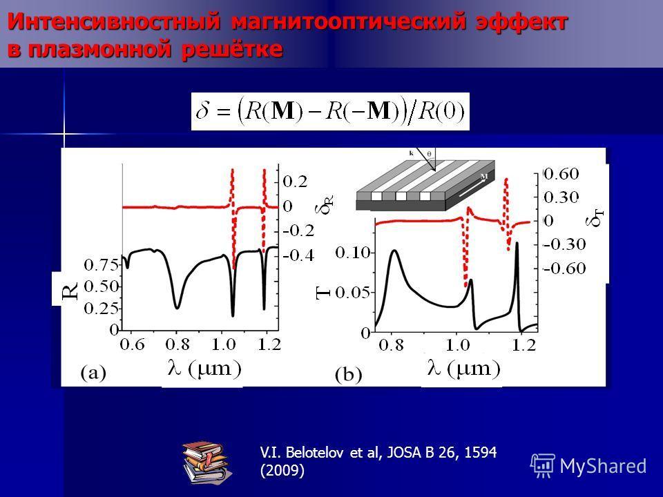 Интенсивностный магнитооптический эффект в плазмонной решётке V.I. Belotelov et al, JOSA B 26, 1594 (2009)