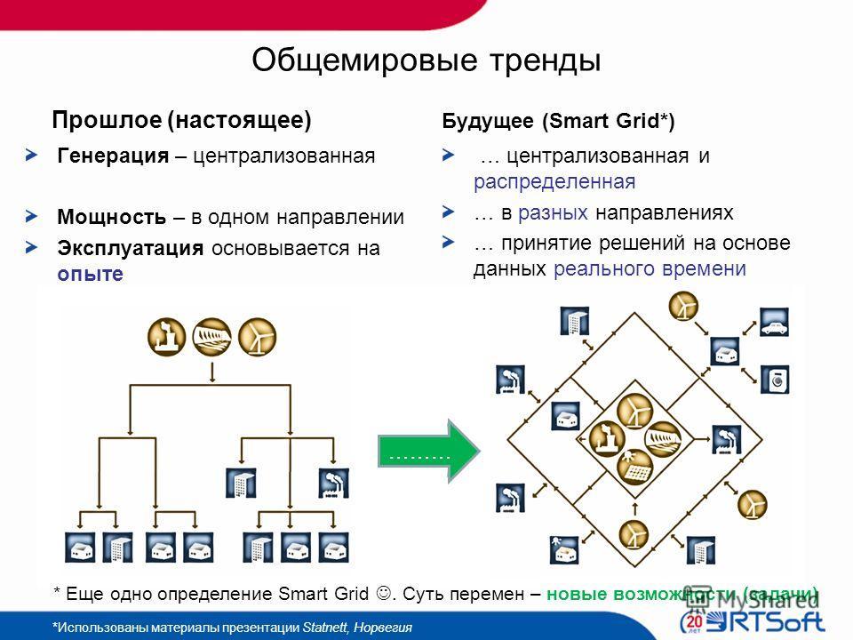 Общемировые тренды Прошлое (настоящее) Генерация – централизованная Мощность – в одном направлении Эксплуатация основывается на опыте Будущее (Smart Grid*) … централизованная и распределенная … в разных направлениях … принятие решений на основе данны