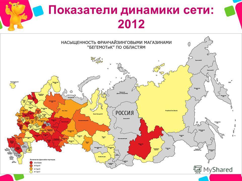 Показатели динамики сети: 2012