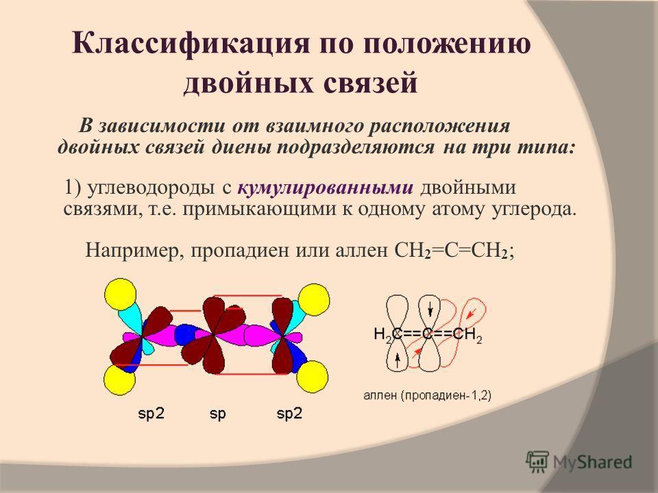 Классификация по положению двойных связей В зависимости от взаимного расположения двойных связей диены подразделяются на три типа: 1) углеводороды с кумулированными двойными связями, т.е. примыкающими к одному атому углерода. Например, пропадиен или