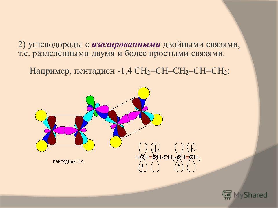 2) углеводороды с изолированными двойными связями, т.е. разделенными двумя и более простыми связями. Например, пентадиен -1,4 CH 2 =CH–CH 2 –CH=CH 2 ;
