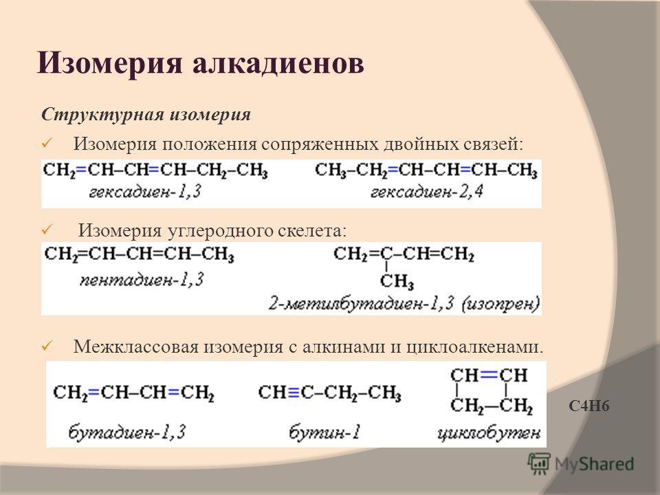 Изомерия алкадиенов Структурная изомерия Изомерия положения сопряженных двойных связей: Изомерия углеродного скелета: Межклассовая изомерия с алкинами и циклоалкенами. С4Н6