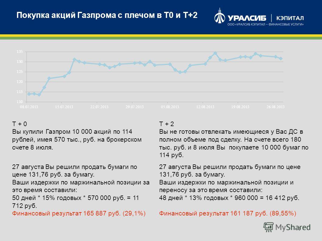 7 Покупка акций Газпрома с плечом в Т0 и Т+2 Т + 0 Вы купили Газпром 10 000 акций по 114 рублей, имея 570 тыс., руб. на брокерском счете 8 июля. 27 августа Вы решили продать бумаги по цене 131,76 руб. за бумагу. Ваши издержки по маржинальной позиции