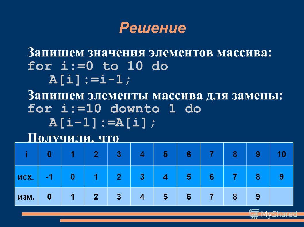 Решение Запишем значения элементов массива: for i:=0 to 10 do A[i]:=i-1; Запишем элементы массива для замены: for i:=10 downto 1 do A[i-1]:=A[i]; Получили, что i 012345678910 исх.0123456789 изм.0123456789
