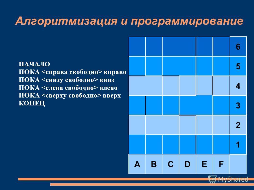Алгоритмизация и программирование НАЧАЛО ПОКА вправо ПОКА вниз ПОКА влево ПОКА вверх КОНЕЦ 6 5 4 3 2 1 ABCDEF