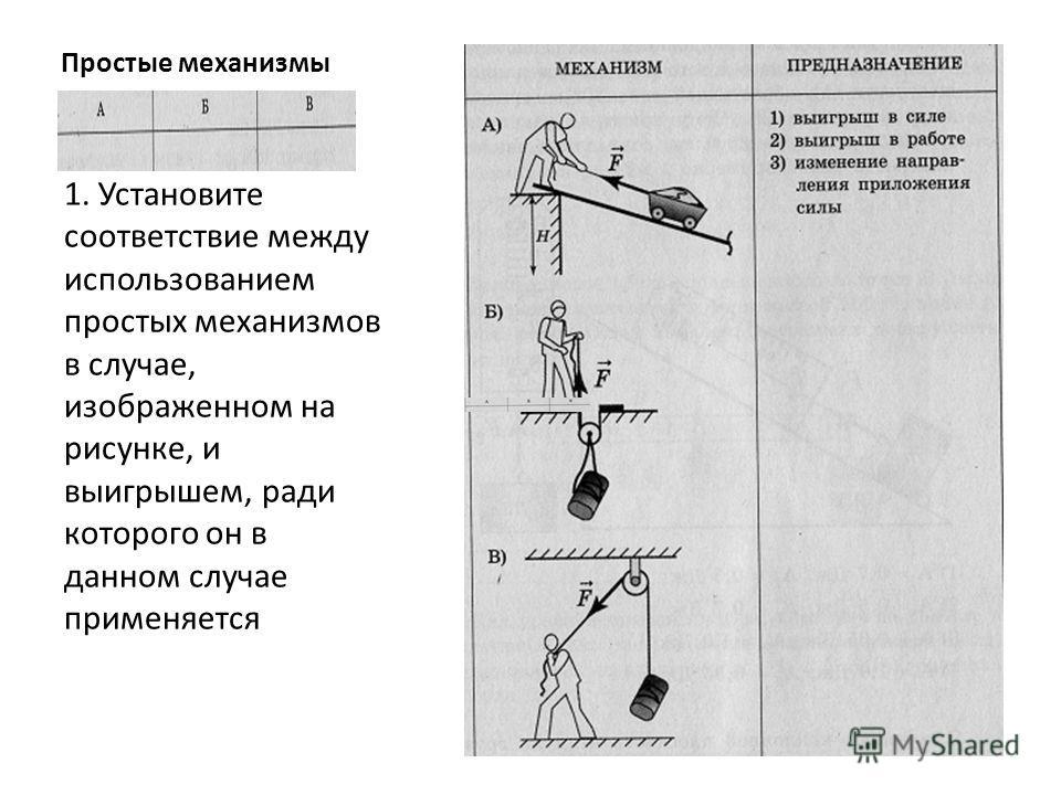 Простые механизмы 1. Установите соответствие между использованием простых механизмов в случае, изображенном на рисунке, и выигрышем, ради которого он в данном случае применяется