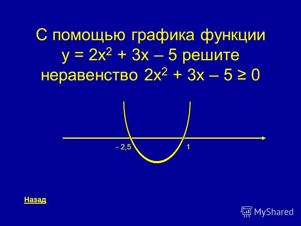 С помощью графика функции y = 2x 2 + 3x – 5 решите неравенство 2x 2 + 3x – 5 0 Назад - 2,51