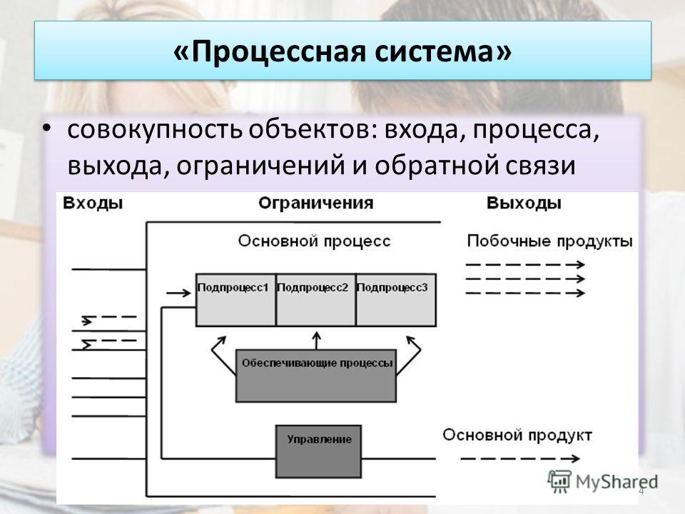 «Процессная система» совокупность объектов: входа, процесса, выхода, ограничений и обратной связи Основные методологические подходы в педагогике 14