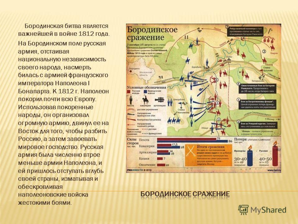 Бородинская битва является важнейшей в войне 1812 года. На Бородинском поле русская армия, отстаивая национальную независимость своего народа, насмерть билась с армией французского императора Наполеона I Бонапарта. К 1812 г. Наполеон покорил почти вс