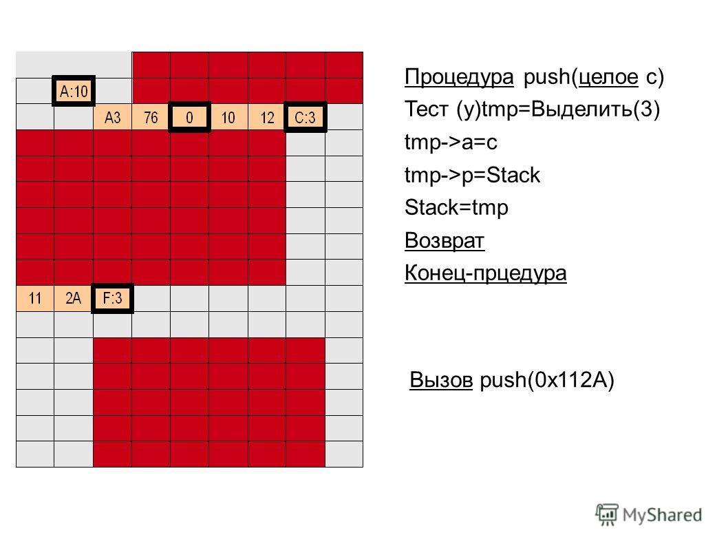 Процедура push(целое с) Тест (у)tmp=Выделить(3) tmp->a=с tmp->p=Stack Stack=tmp Возврат Конец-прцедура Вызов push(0x112A)
