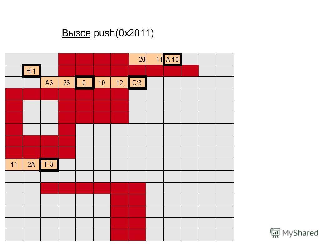 Вызов push(0x2011)