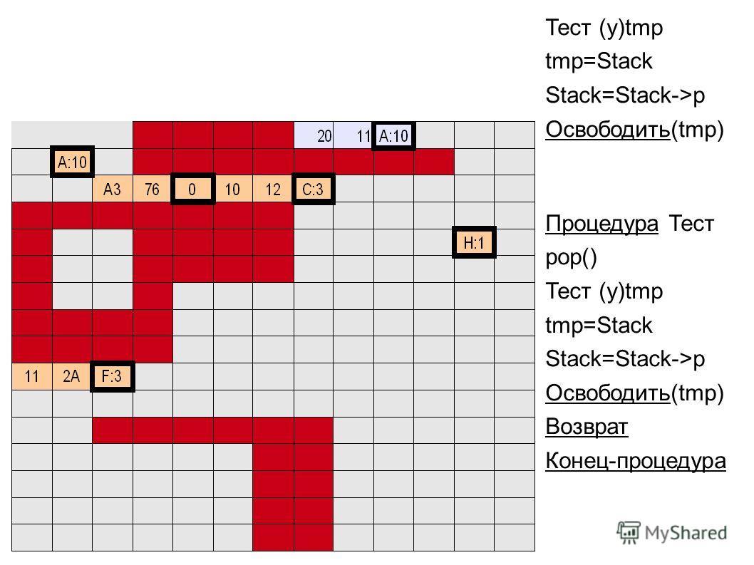 Тест (у)tmp tmp=Stack Stack=Stack->p Освободить(tmp) Процедура Тест pop() Тест (у)tmp tmp=Stack Stack=Stack->p Освободить(tmp) Возврат Конец-процедура