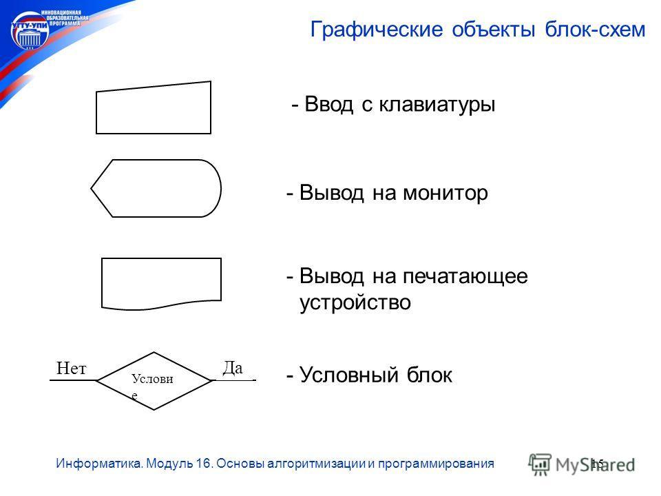 Информатика. Модуль 16. Основы алгоритмизации и программирования15 Графические объекты блок-схем - Условный блок - Ввод с клавиатуры - Вывод на монитор - Вывод на печатающее устройство Нет Да Услови е