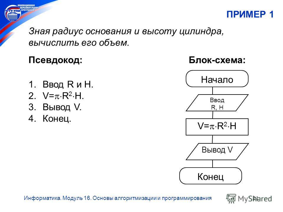 Информатика. Модуль 16. Основы алгоритмизации и программирования21 ПРИМЕР 1 Зная радиус основания и высоту цилиндра, вычислить его объем. Псевдокод: 1.Ввод R и H. 2.V= R 2 H. 3.Вывод V. 4.Конец. Начало Конец Вывод V V= R 2 H Ввод R, H Блок-схема: