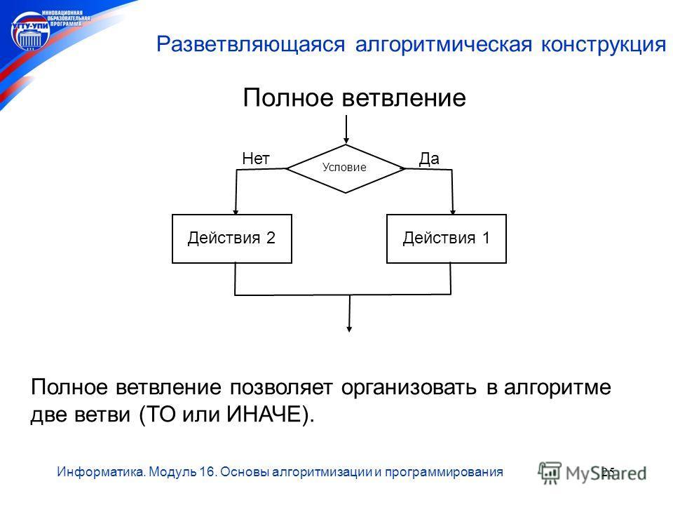 Информатика. Модуль 16. Основы алгоритмизации и программирования25 Разветвляющаяся алгоритмическая конструкция Полное ветвление Условие Действия 2Действия 1 ДаНет Полное ветвление позволяет организовать в алгоритме две ветви (ТО или ИНАЧЕ).