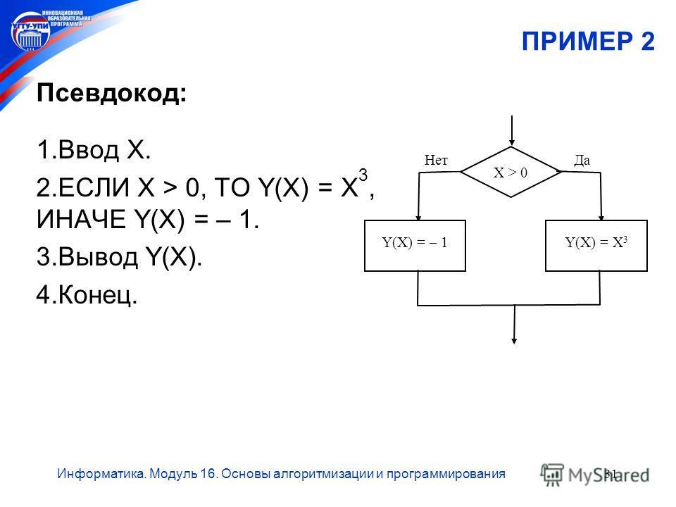Информатика. Модуль 16. Основы алгоритмизации и программирования31 ПРИМЕР 2 Псевдокод: 1.Ввод Х. 2.ЕСЛИ Х > 0, ТО Y(X) = X 3, ИНАЧЕ Y(X) = – 1. 3.Вывод Y(X). 4.Конец. X > 0X > 0 Y(X) = – 1Y(X) = X 3 ДаНет