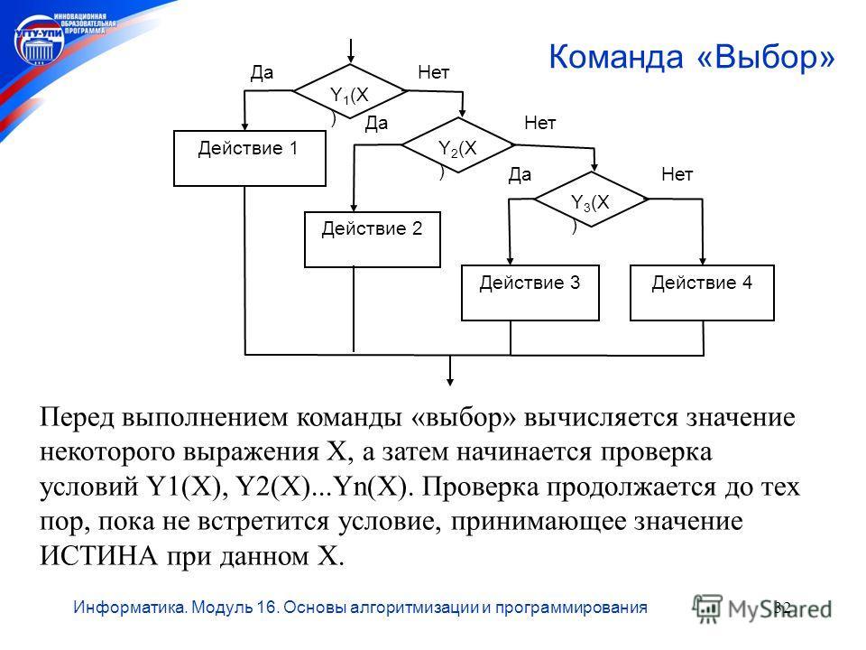 Информатика. Модуль 16. Основы алгоритмизации и программирования32 Команда «Выбор» Перед выполнением команды «выбор» вычисляется значение некоторого выражения Х, а затем начинается проверка условий Y1(Х), Y2(Х)...Yn(Х). Проверка продолжается до тех п