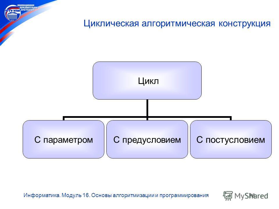 Информатика. Модуль 16. Основы алгоритмизации и программирования38 Циклическая алгоритмическая конструкция Цикл С параметром С предусловием С постусловием
