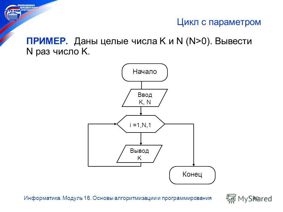 Информатика. Модуль 16. Основы алгоритмизации и программирования40 Цикл с параметром ПРИМЕР. Даны целые числа K и N (N>0). Вывести N раз число K. Начало Ввод K, N Конец Вывод K i =1,N,1