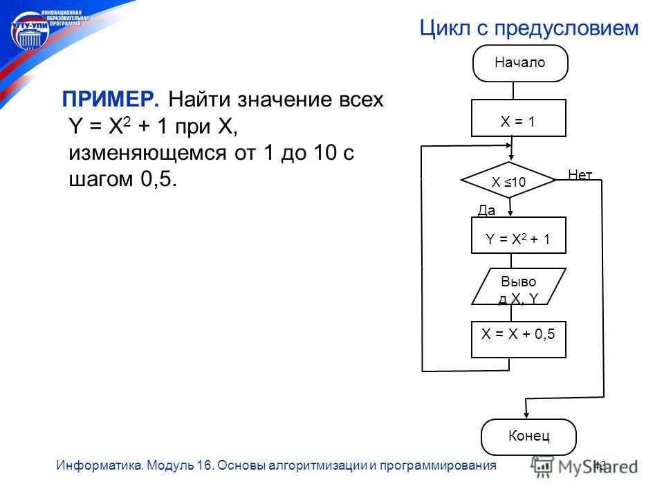 Информатика. Модуль 16. Основы алгоритмизации и программирования 43 Цикл с предусловием ПРИМЕР. Найти значение всех Y = X 2 + 1 при Х, изменяющемся от 1 до 10 с шагом 0,5. Начало Х = 1 Конец Выво д Х, Y Х 10 Y = X 2 + 1 Нет Да Х = Х + 0,5