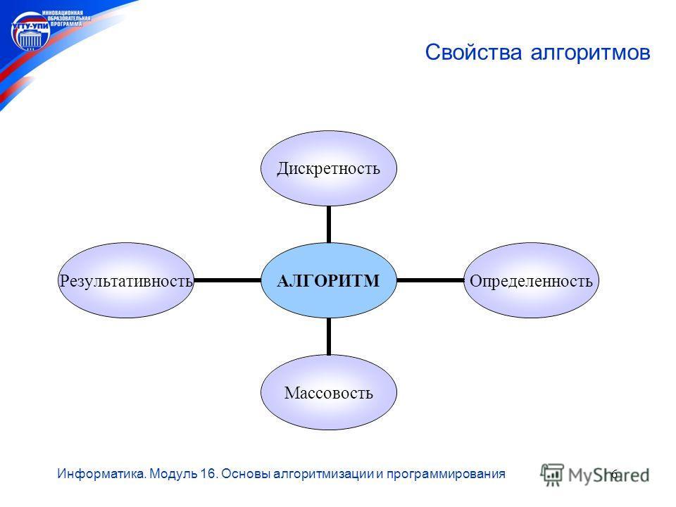 Информатика. Модуль 16. Основы алгоритмизации и программирования6 Свойства алгоритмов АЛГОРИТМ ДискретностьОпределенностьМассовостьРезультативность