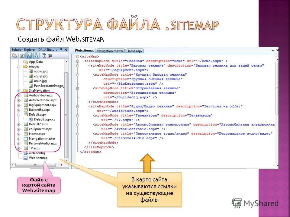 В карте сайта указываются ссылки на существующие файлы Файл с картой сайта Web.sitemap Создать файл Web. SITEMAP.