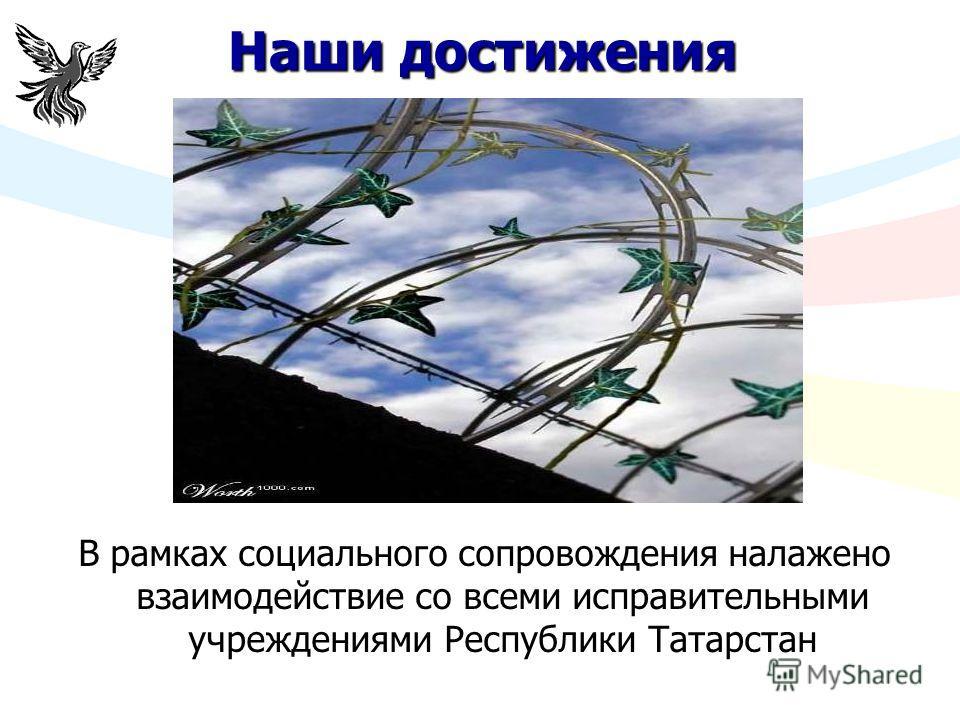 Наши достижения В рамках социального сопровождения налажено взаимодействие со всеми исправительными учреждениями Республики Татарстан