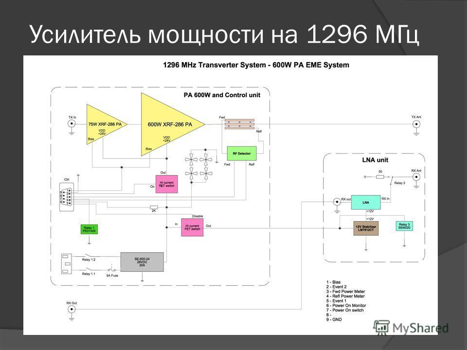 Усилитель мощности на 1296 МГц
